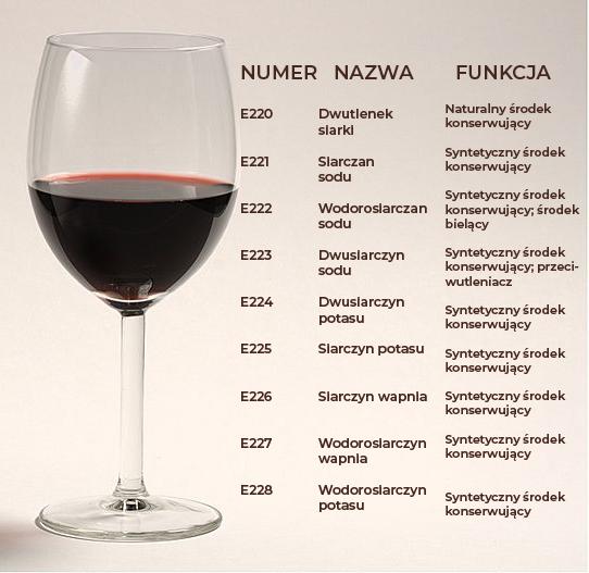 Wina zawierające siarczyny w umiarkowanej ilości nie są szkodliwe dla zdrowia. Jest jedno ale