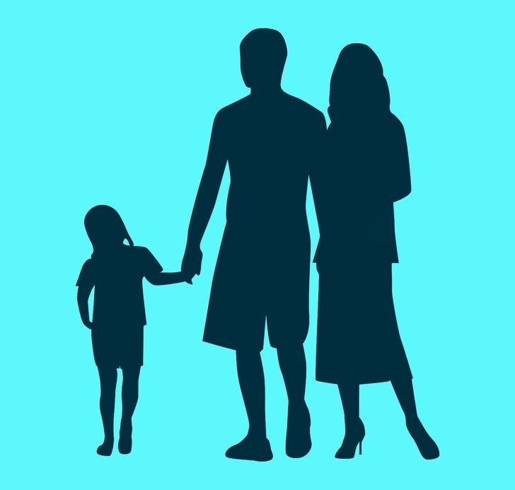 Test psychologiczny rodzina