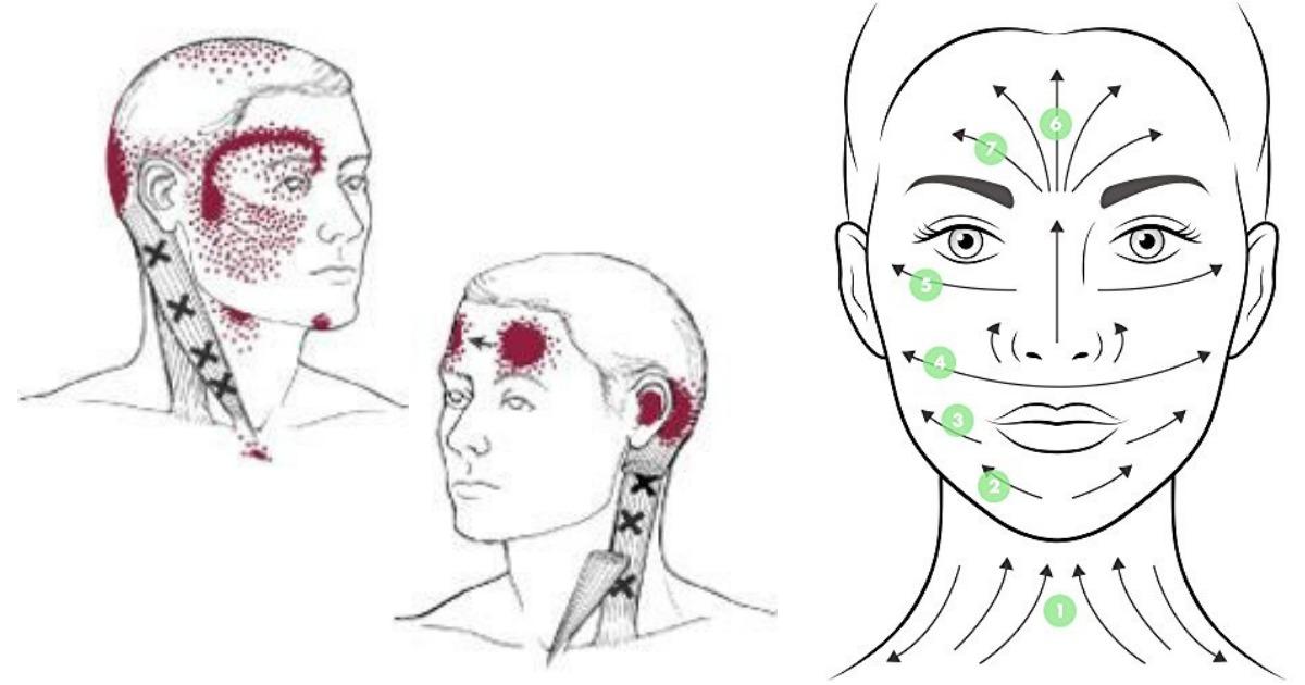 Masaż przeciwzmarszczkowy twarzy