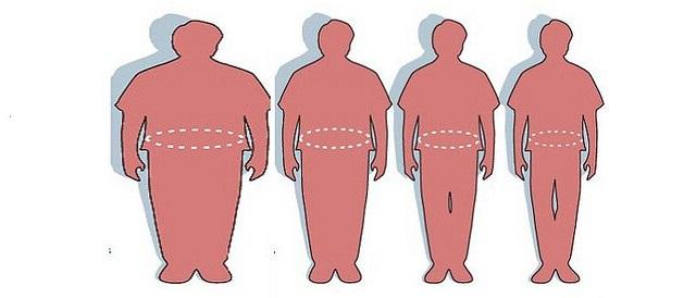 Agencja Żywności i Leków zatwierdziła nowy lek na otyłość. Pomaga zgubić nawet 20% masy ciała